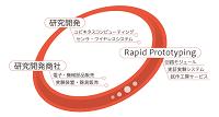 omni directional wheel distributor