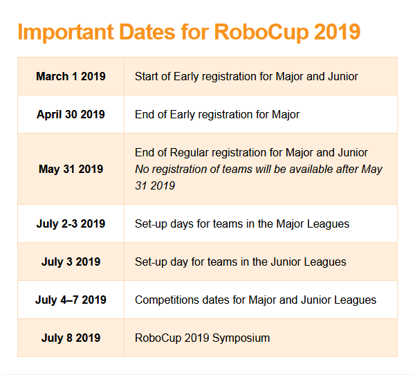 robocup event dates