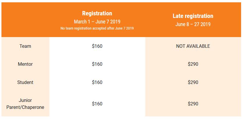 robocup event registeraion