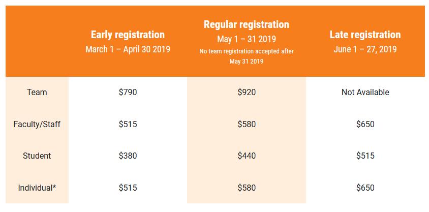 robocup event junior registeration